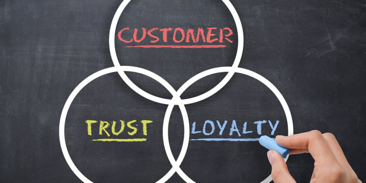 Customer loyalty venn diagram